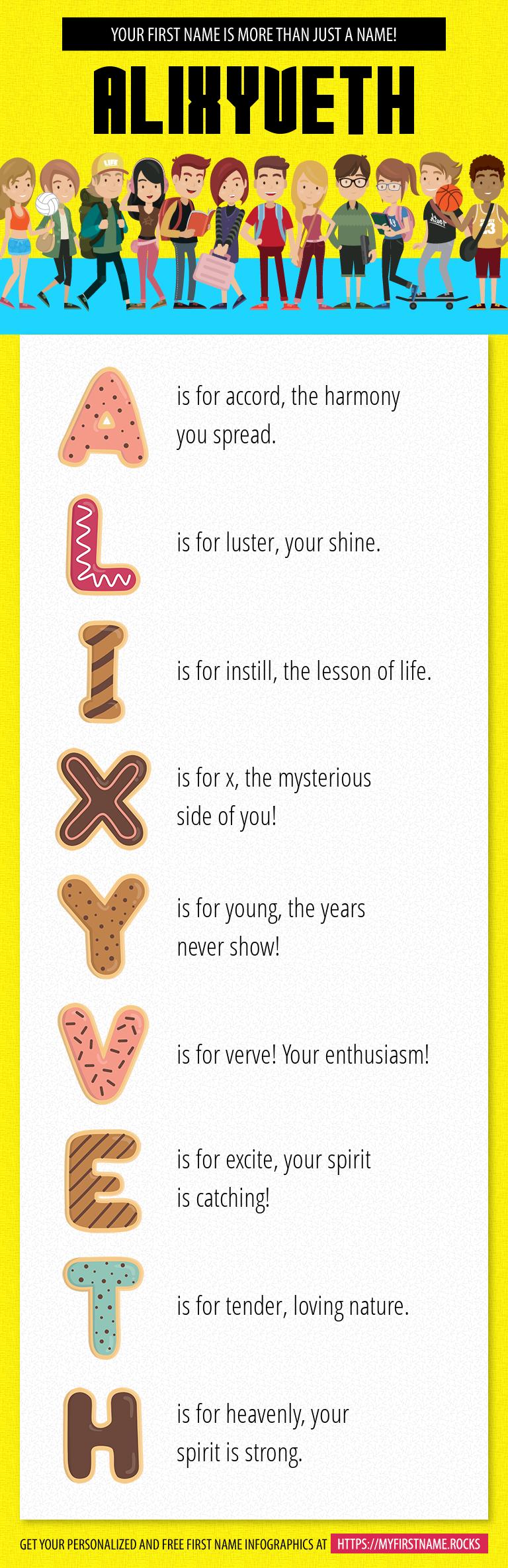 Alixyveth Infographics