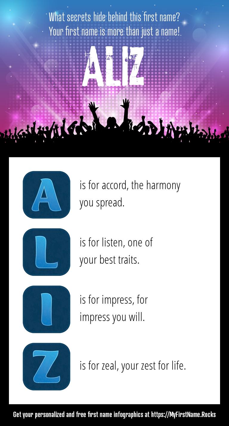 Aliz Infographics