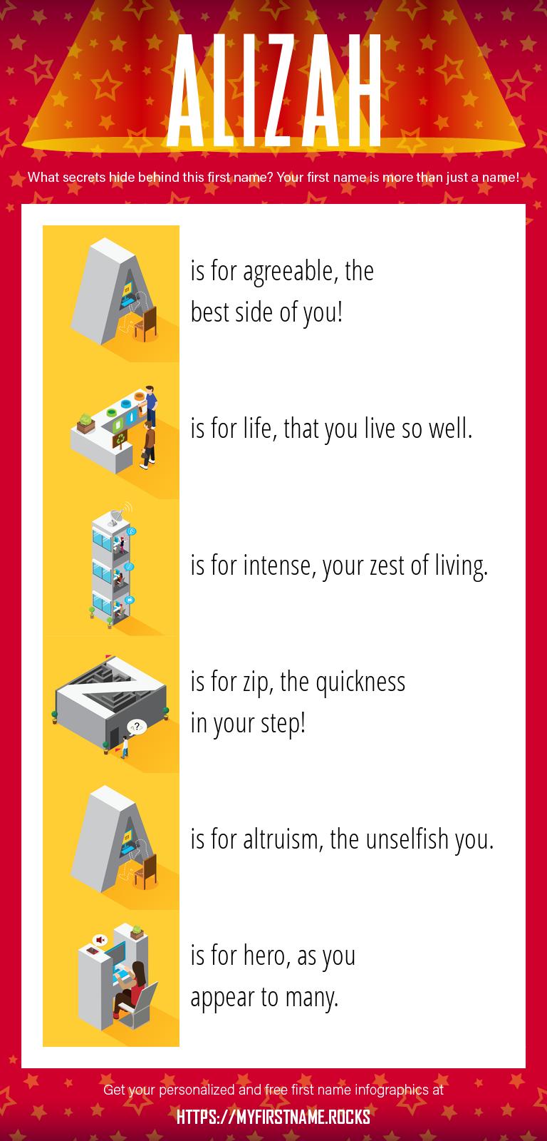 Alizah Infographics