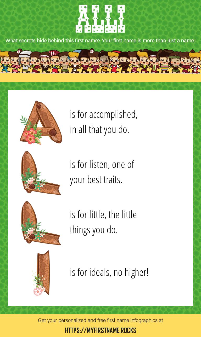 Alli Infographics