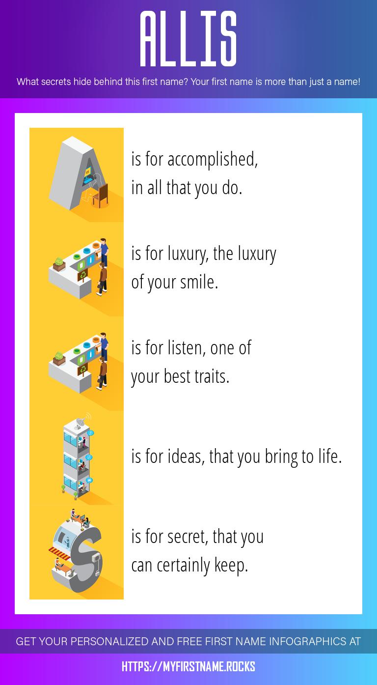 Allis Infographics