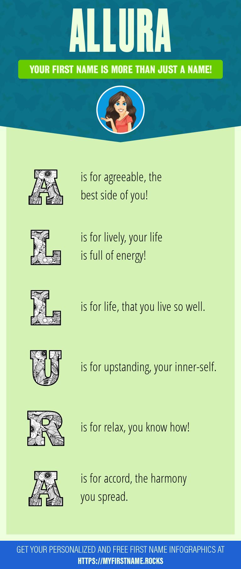 Allura Infographics