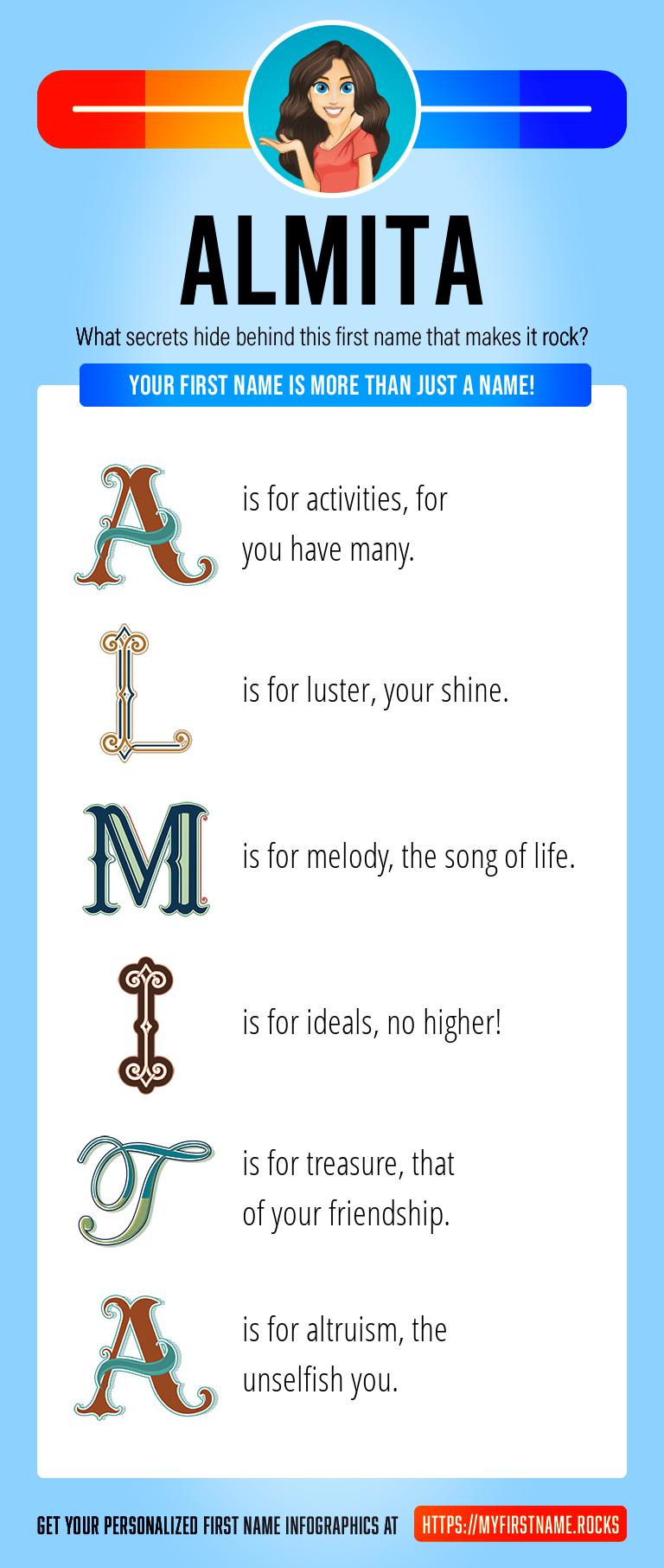 Almita Infographics