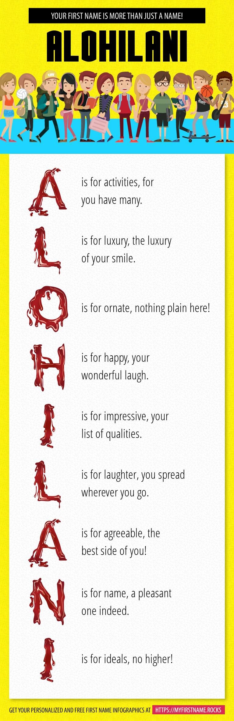 Alohilani Infographics