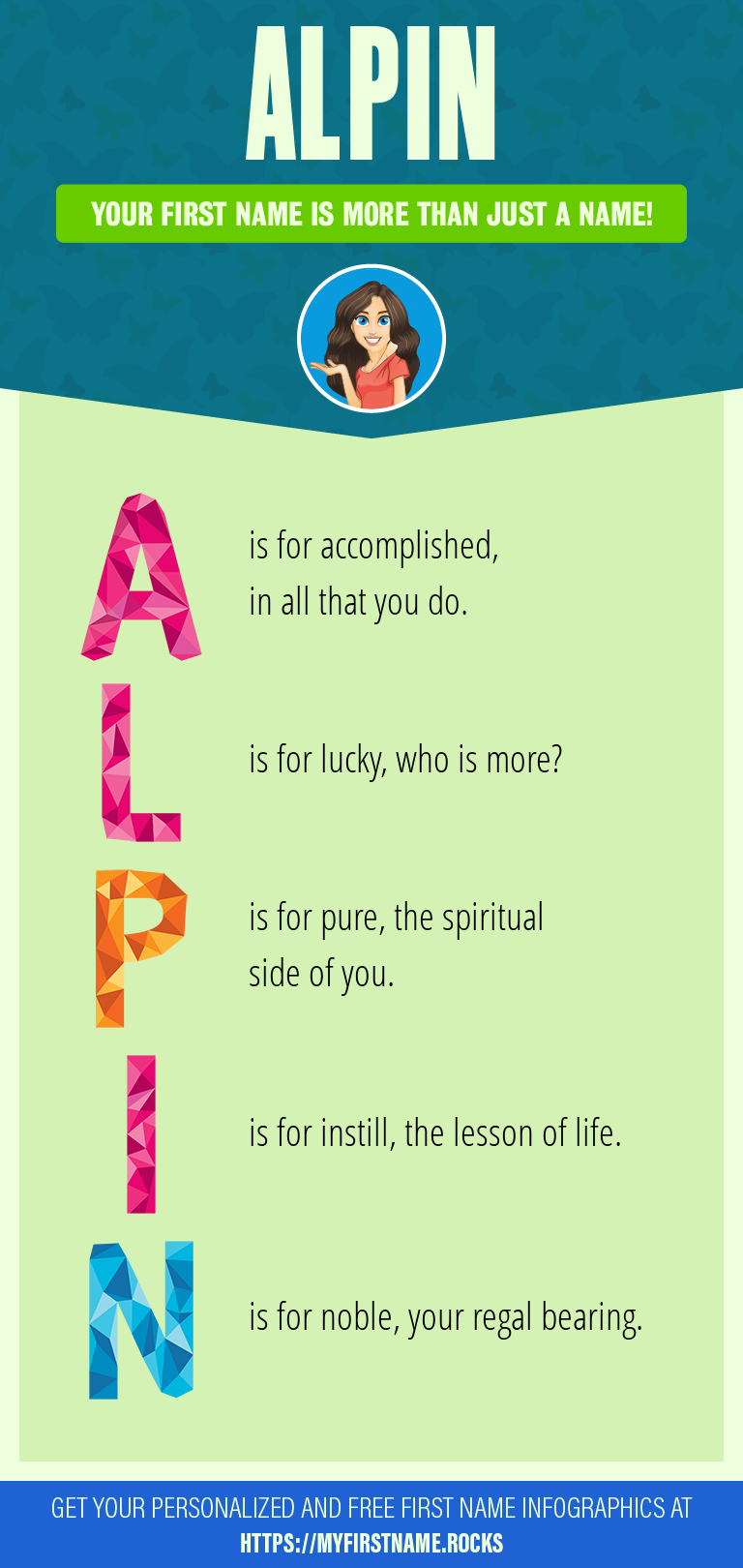 Alpin Infographics