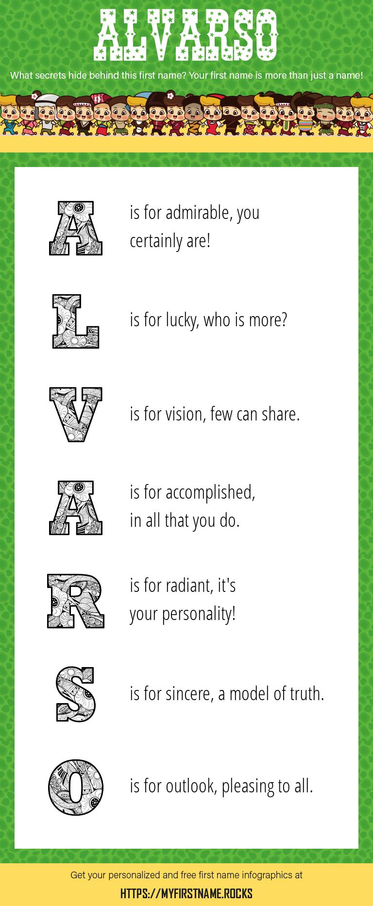 Alvarso Infographics