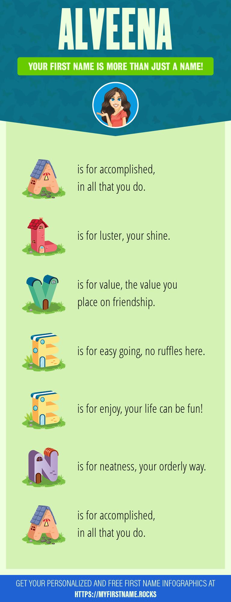 Alveena Infographics