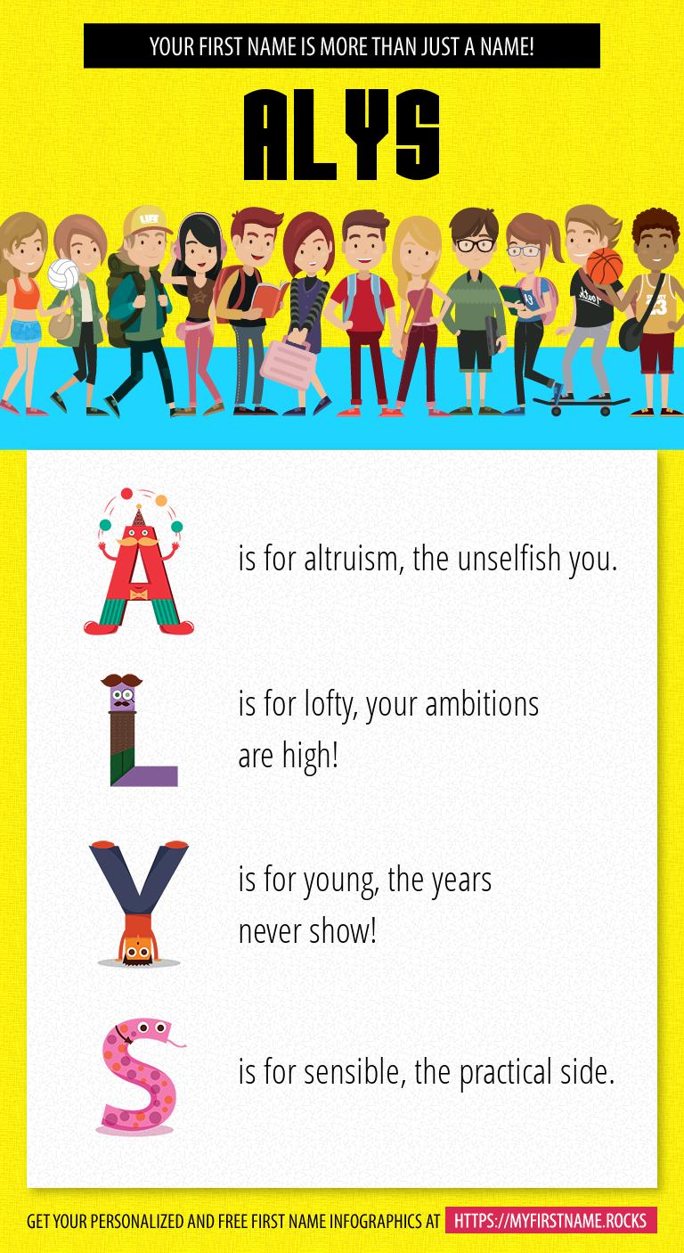 Alys Infographics