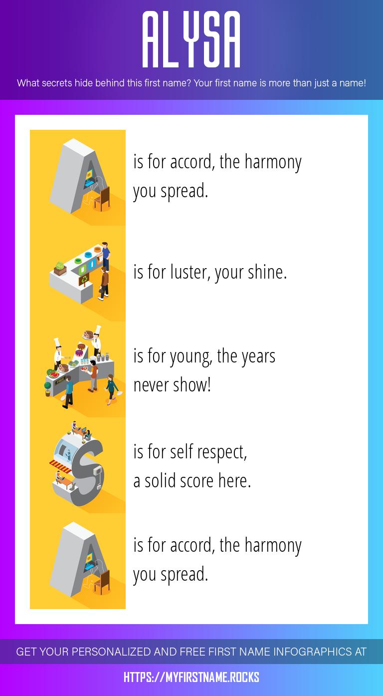 Alysa Infographics