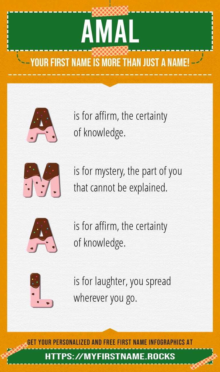 Amal Infographics