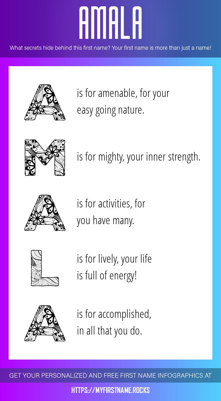 Amala Infographics