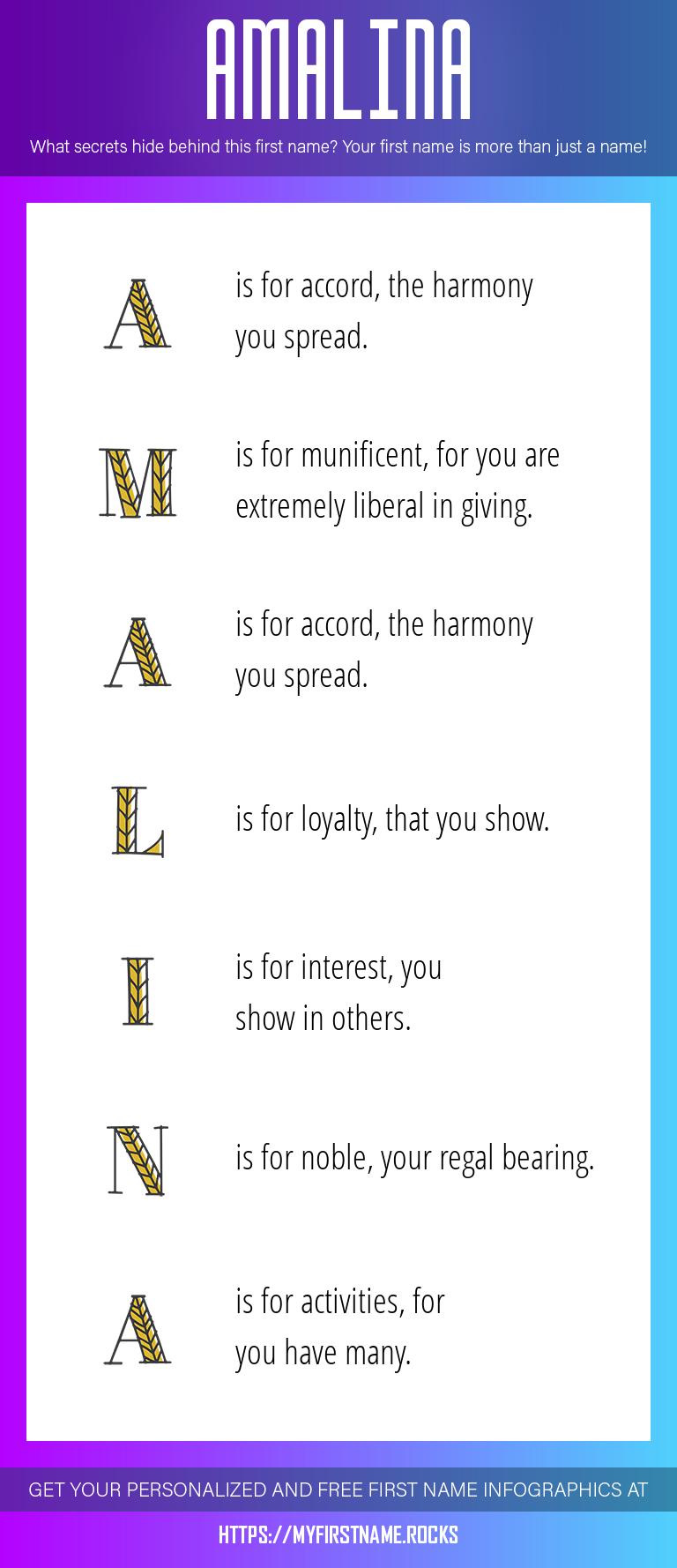 Amalina Infographics