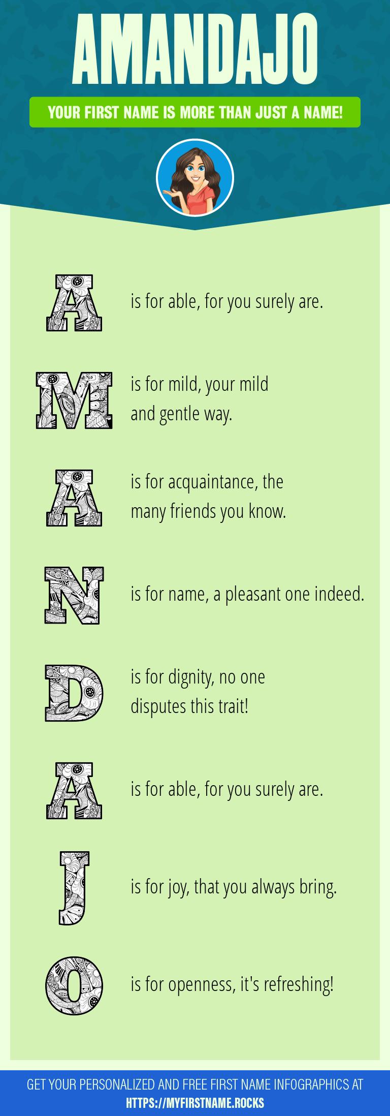 Amandajo Infographics