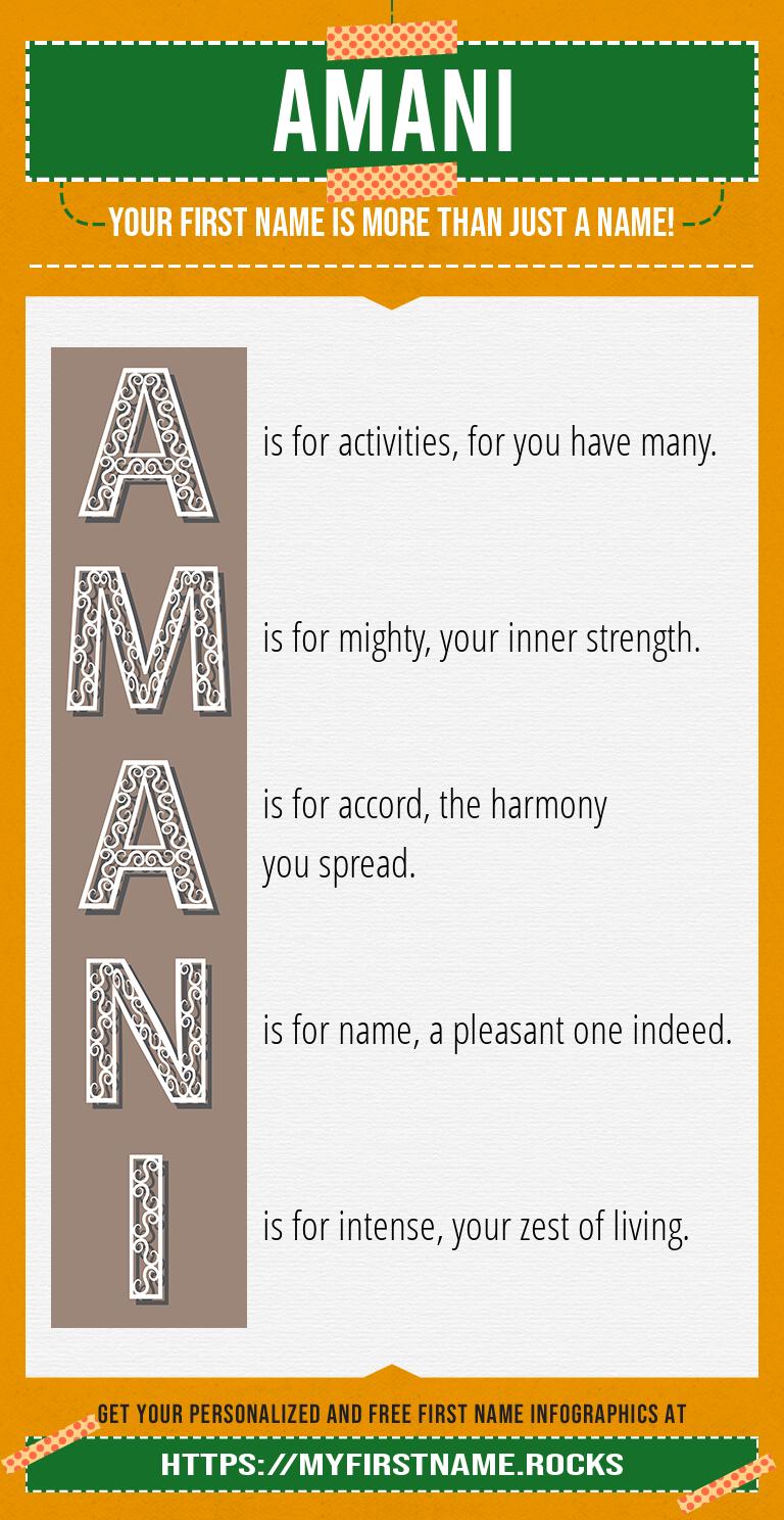 Amani Infographics