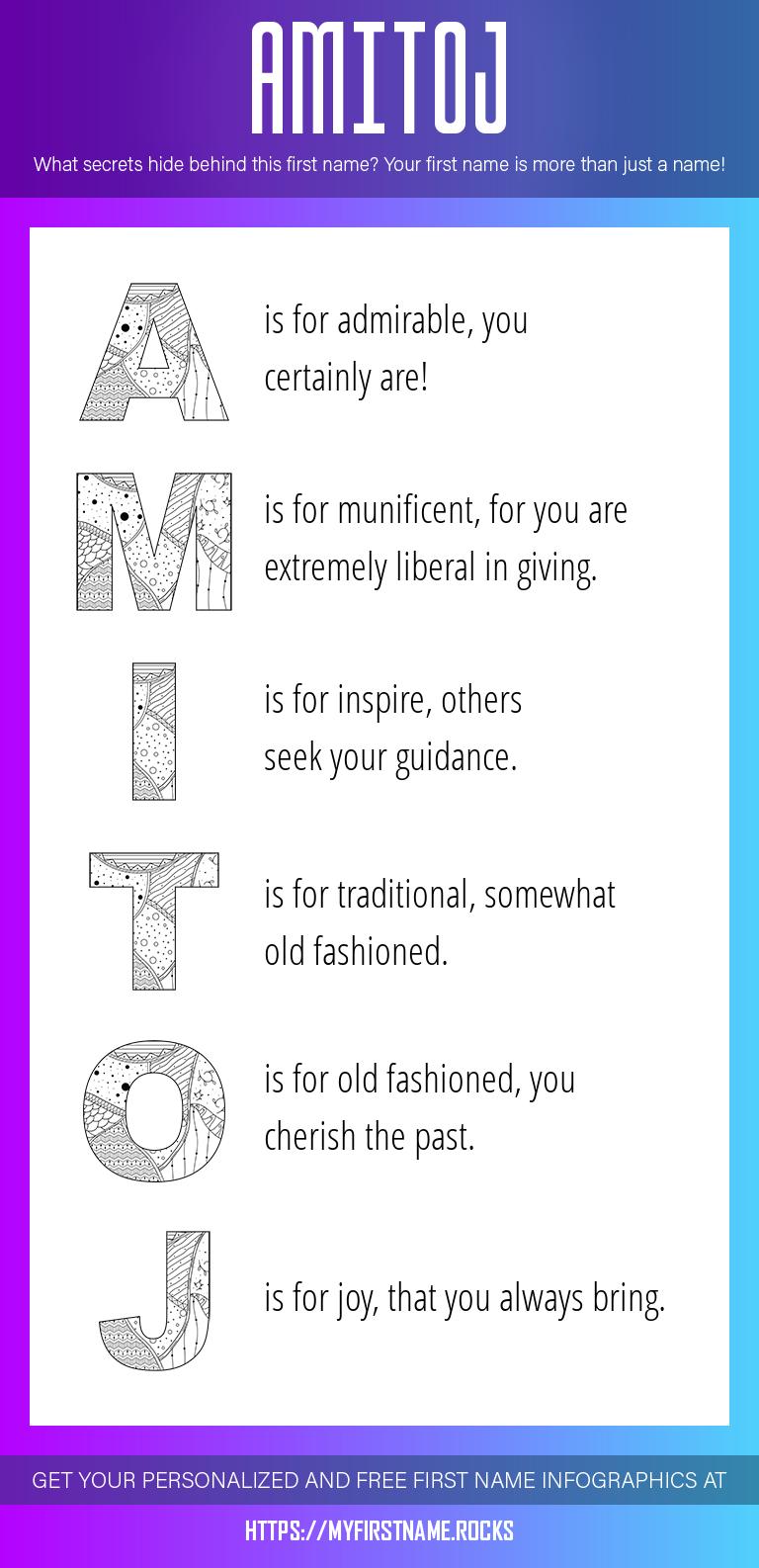 Amitoj Infographics