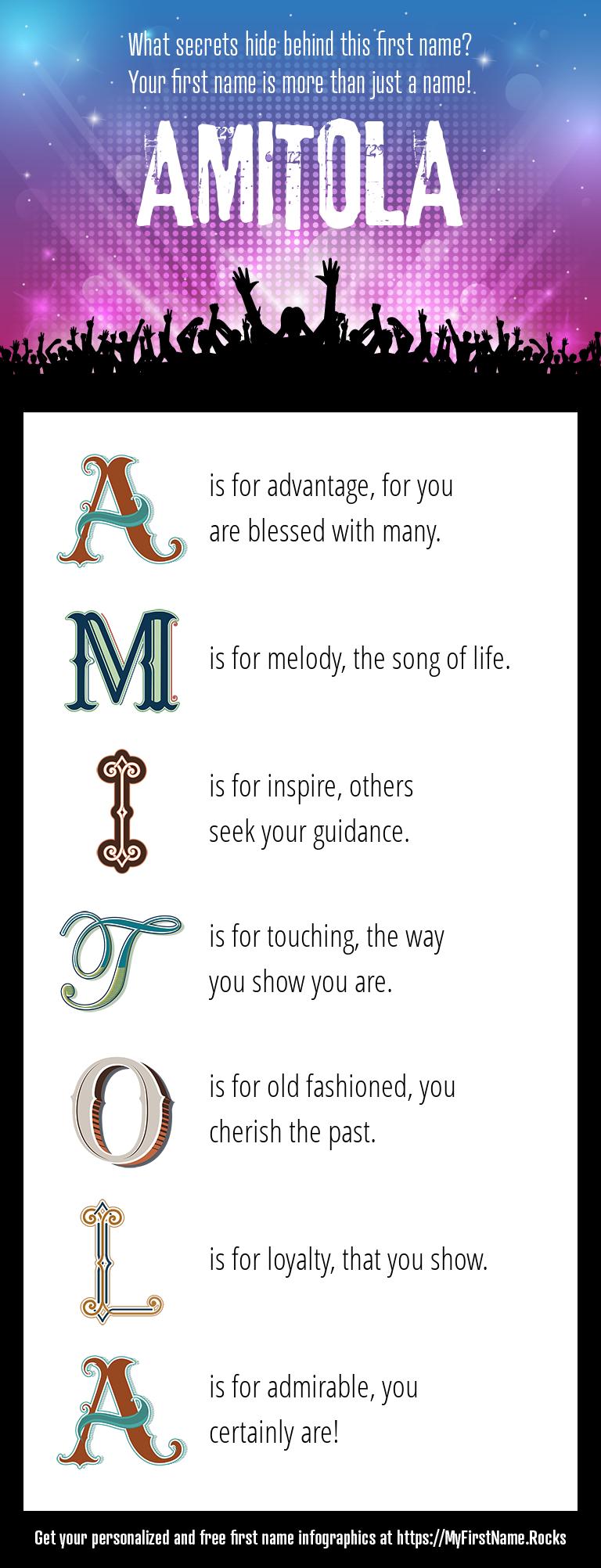Amitola Infographics