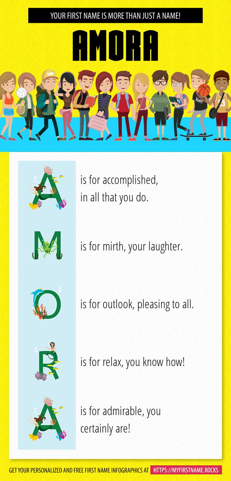 Amora Infographics