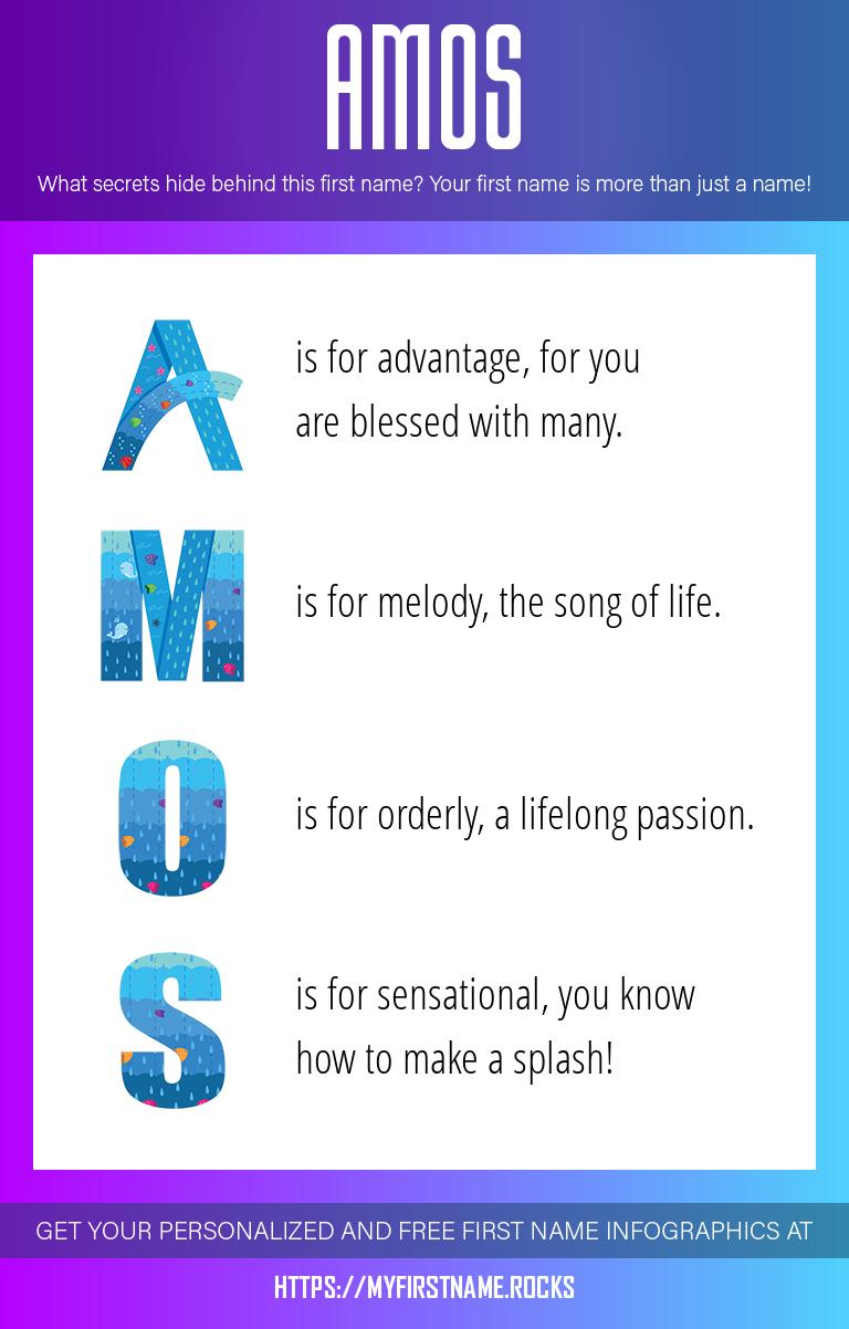 Amos Infographics