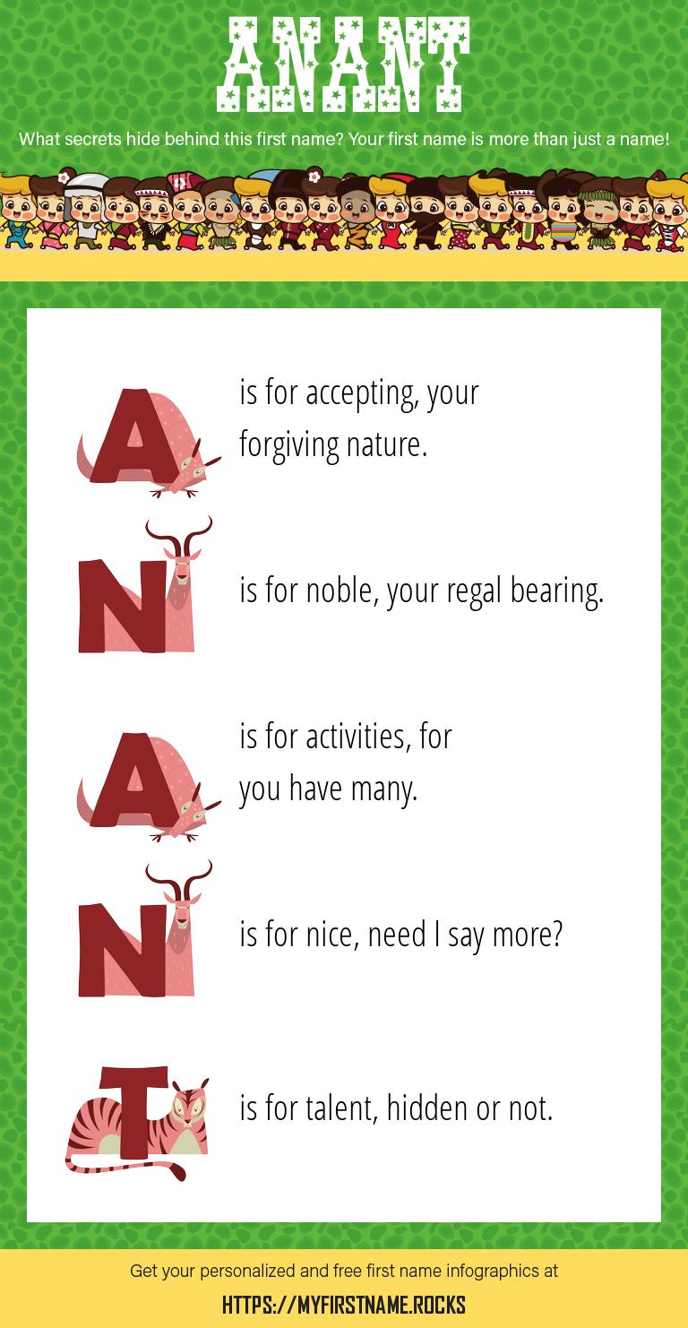 Anant Infographics