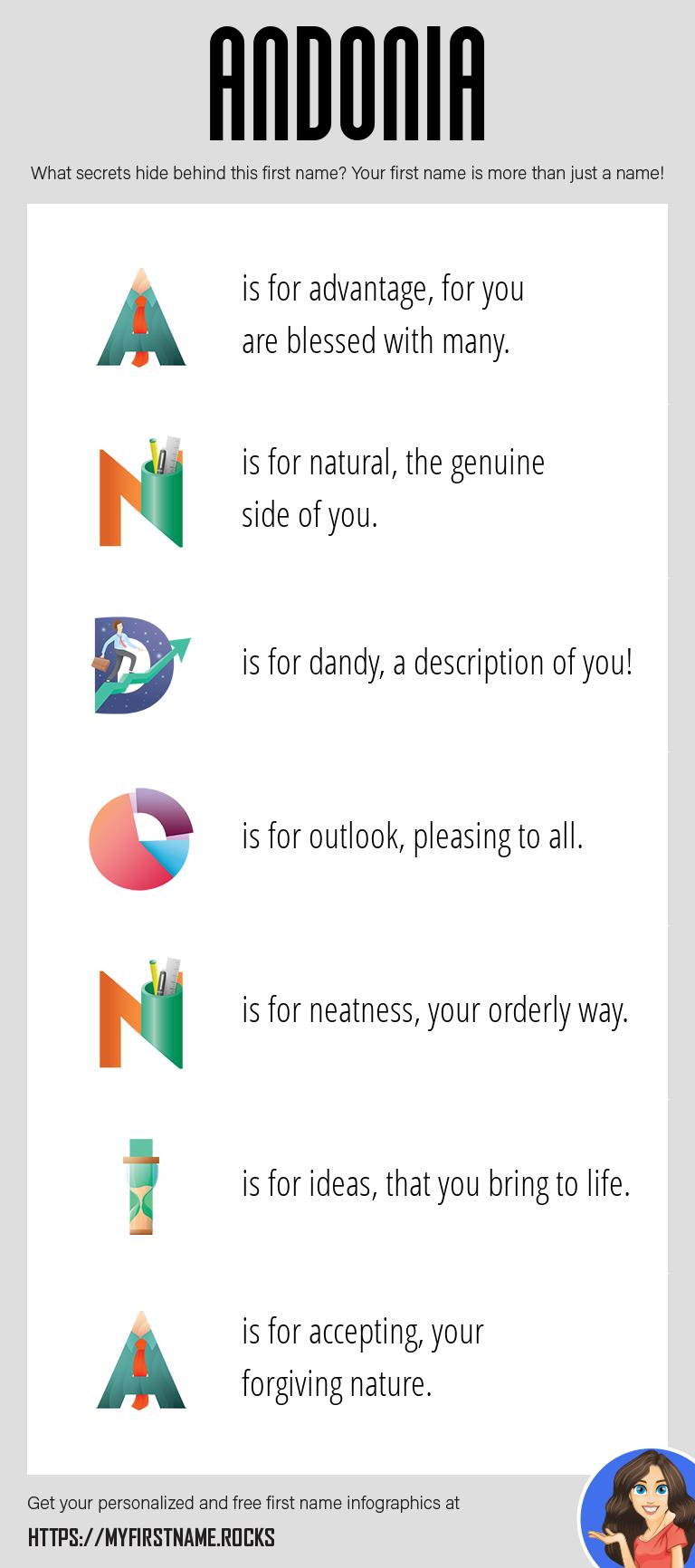 Andonia Infographics
