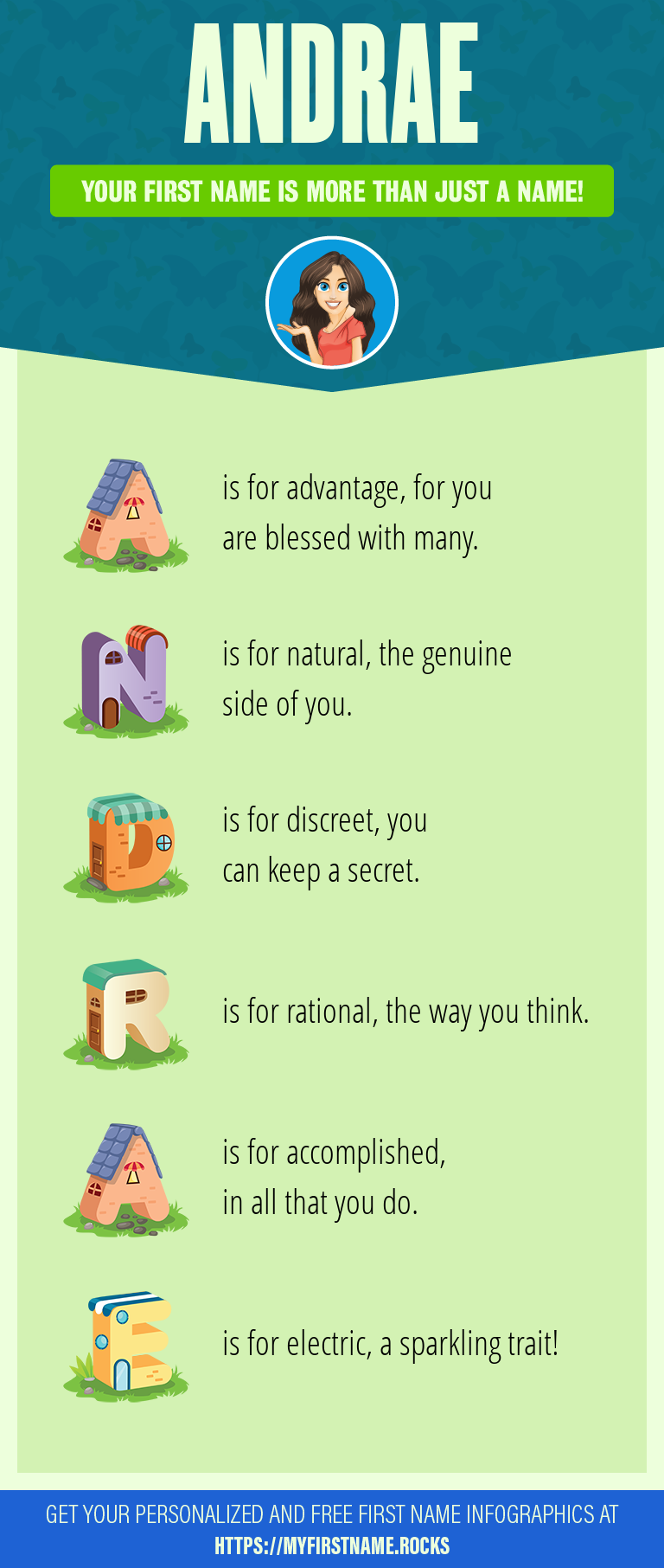 Andrae Infographics
