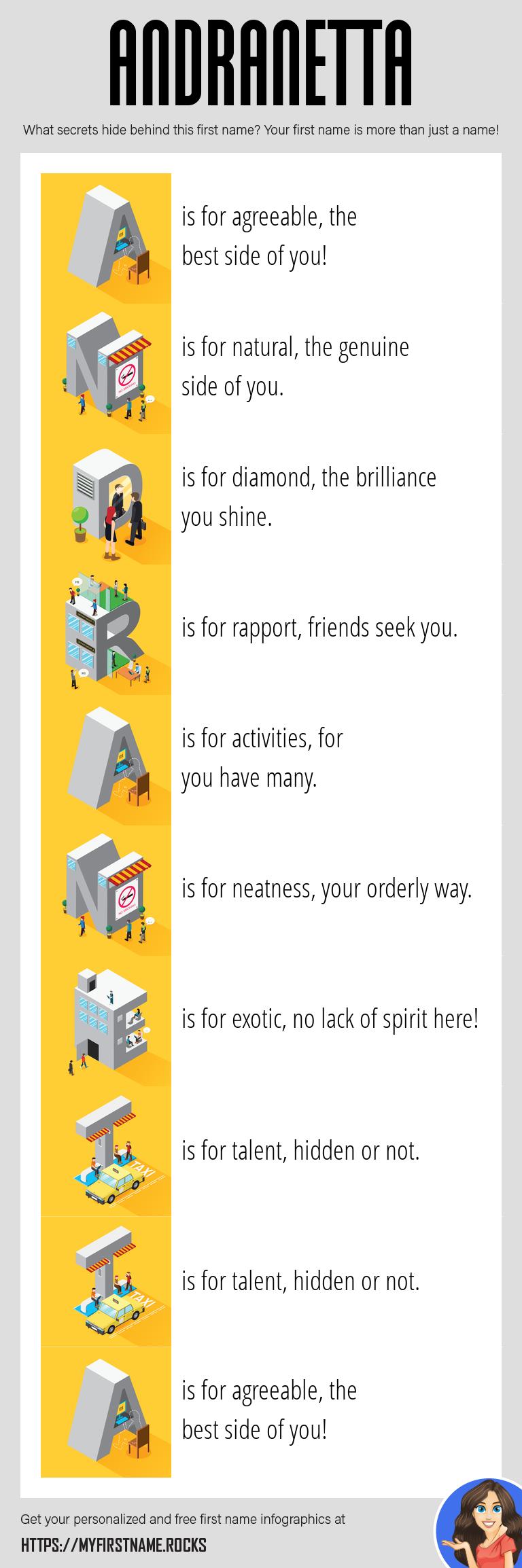 Andranetta Infographics