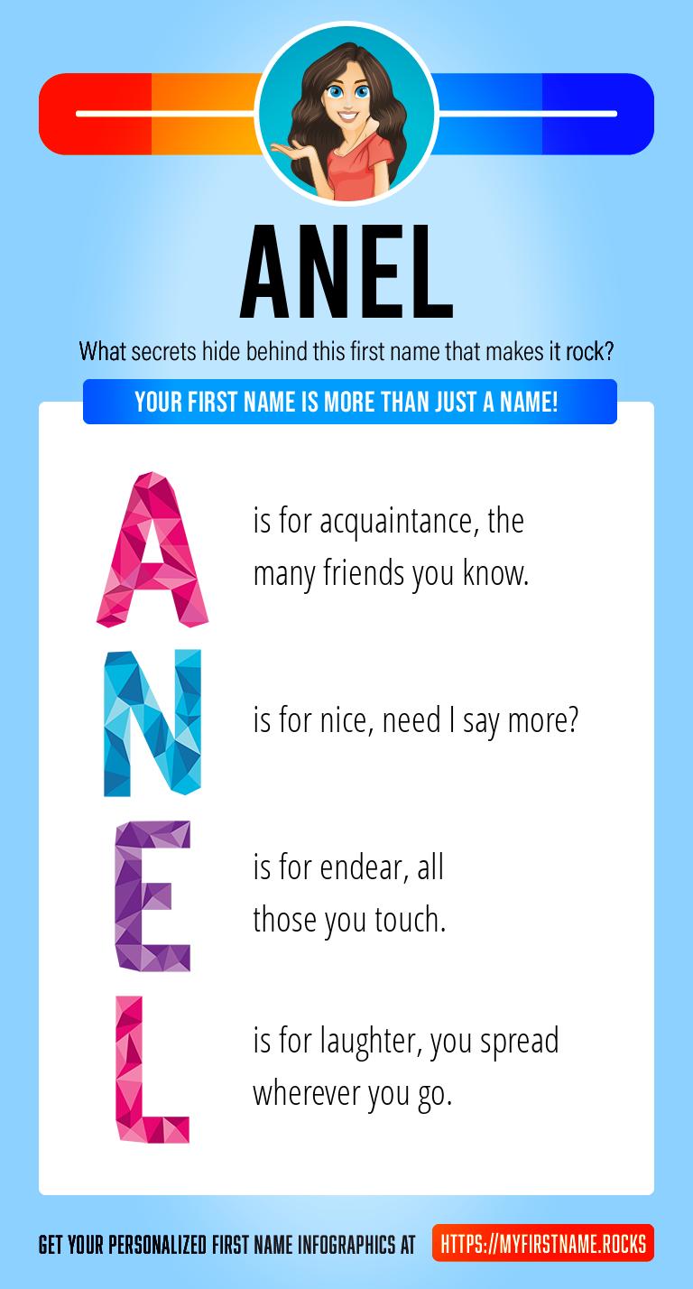 Anel Infographics