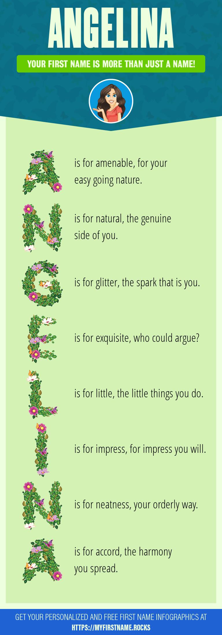 Angelina Infographics