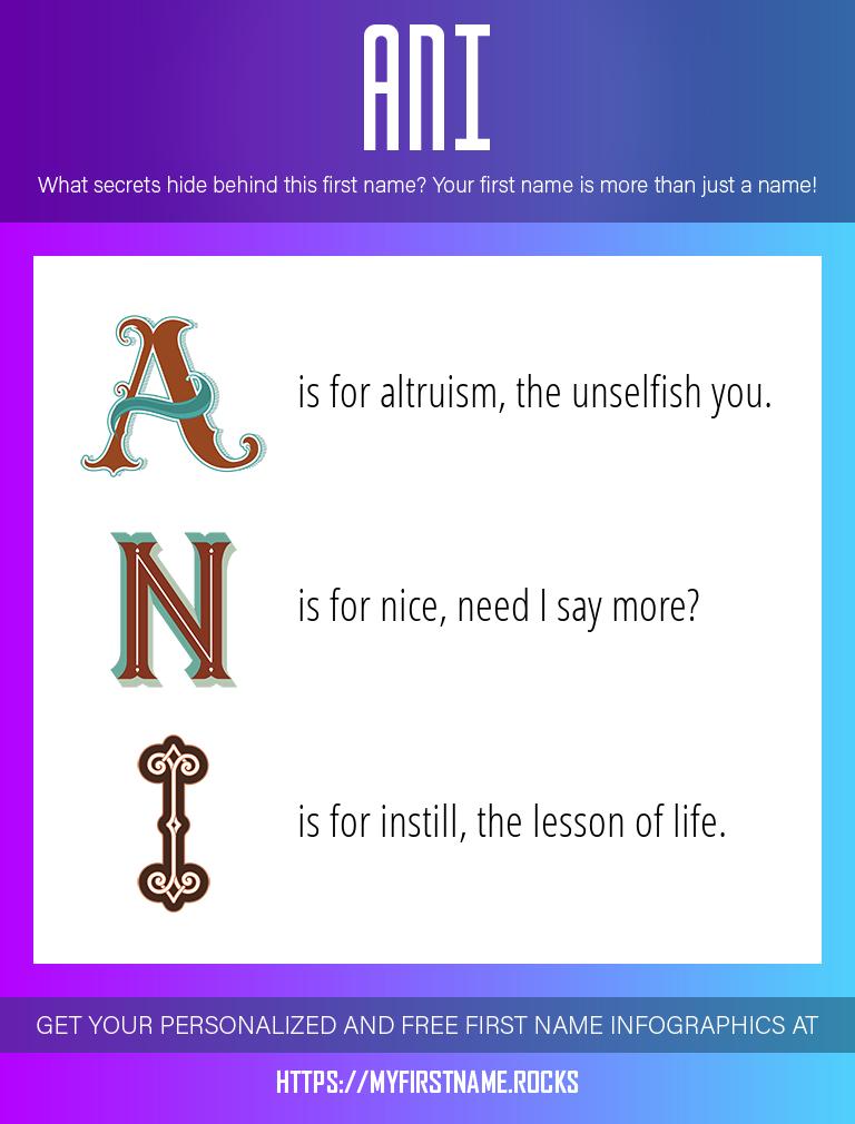 Ani Infographics