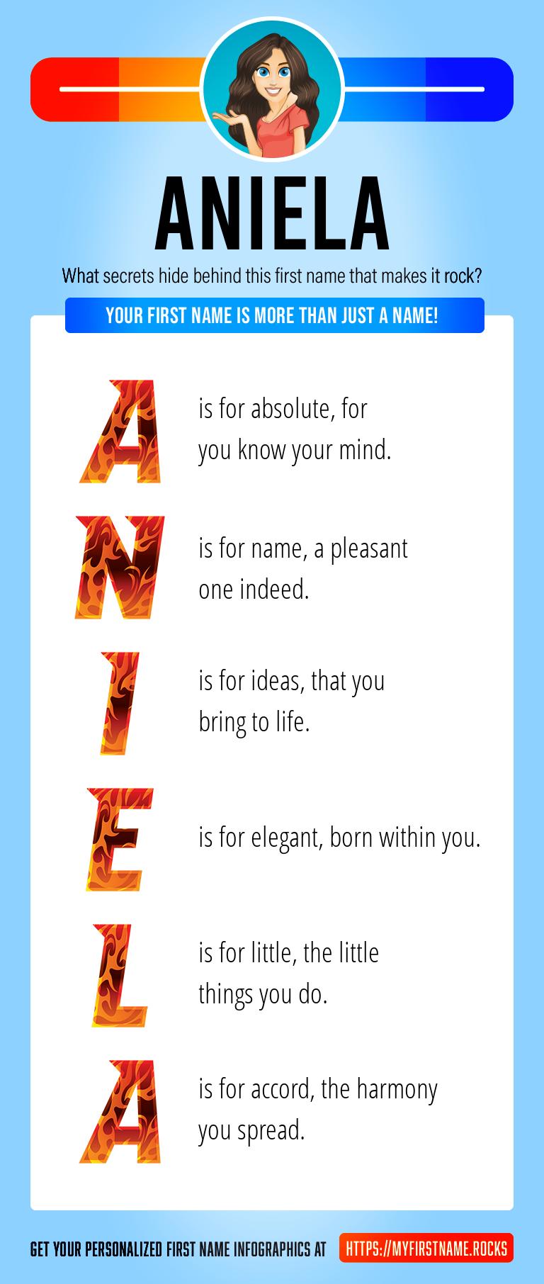 Aniela Infographics