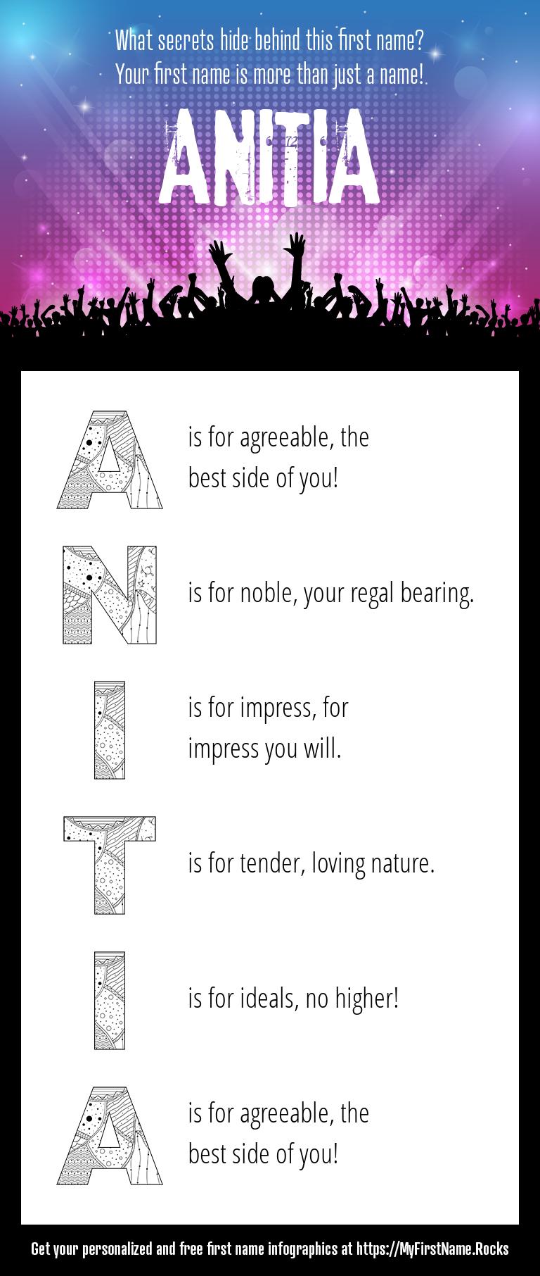 Anitia Infographics