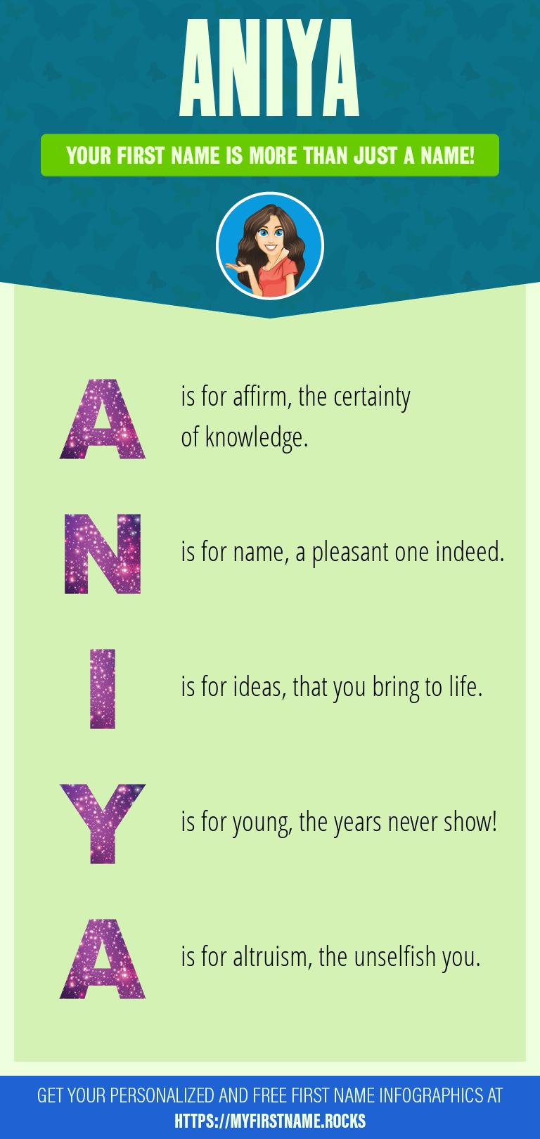 Aniya Infographics
