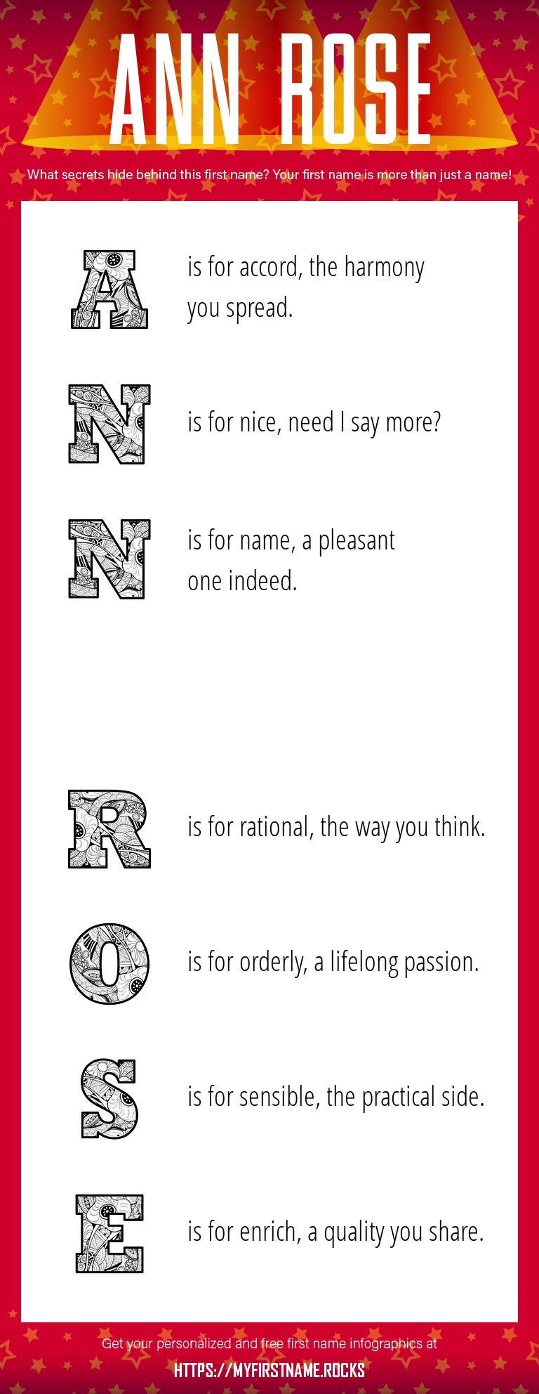 Ann Rose Infographics