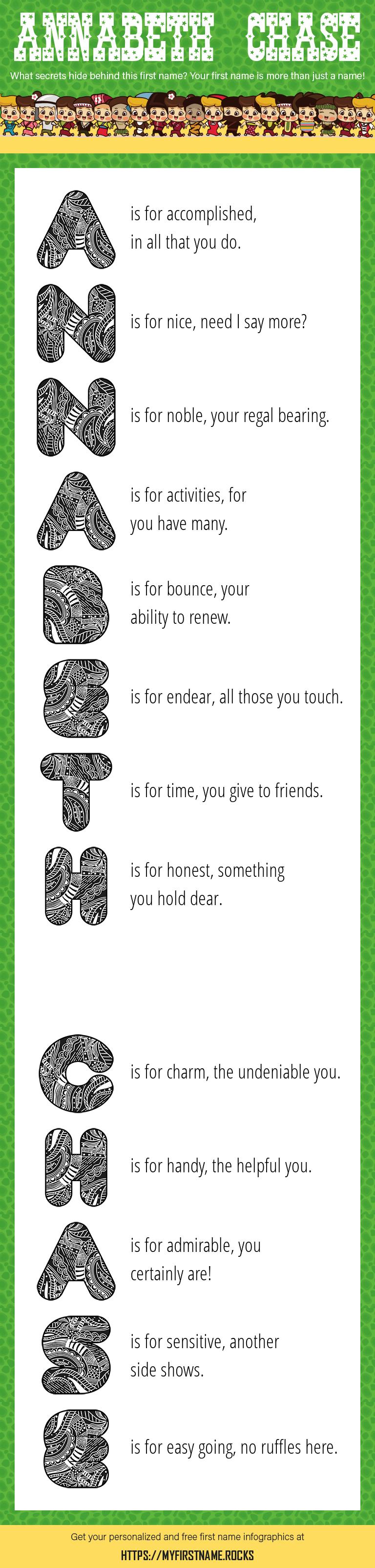Annabeth Chase Infographics