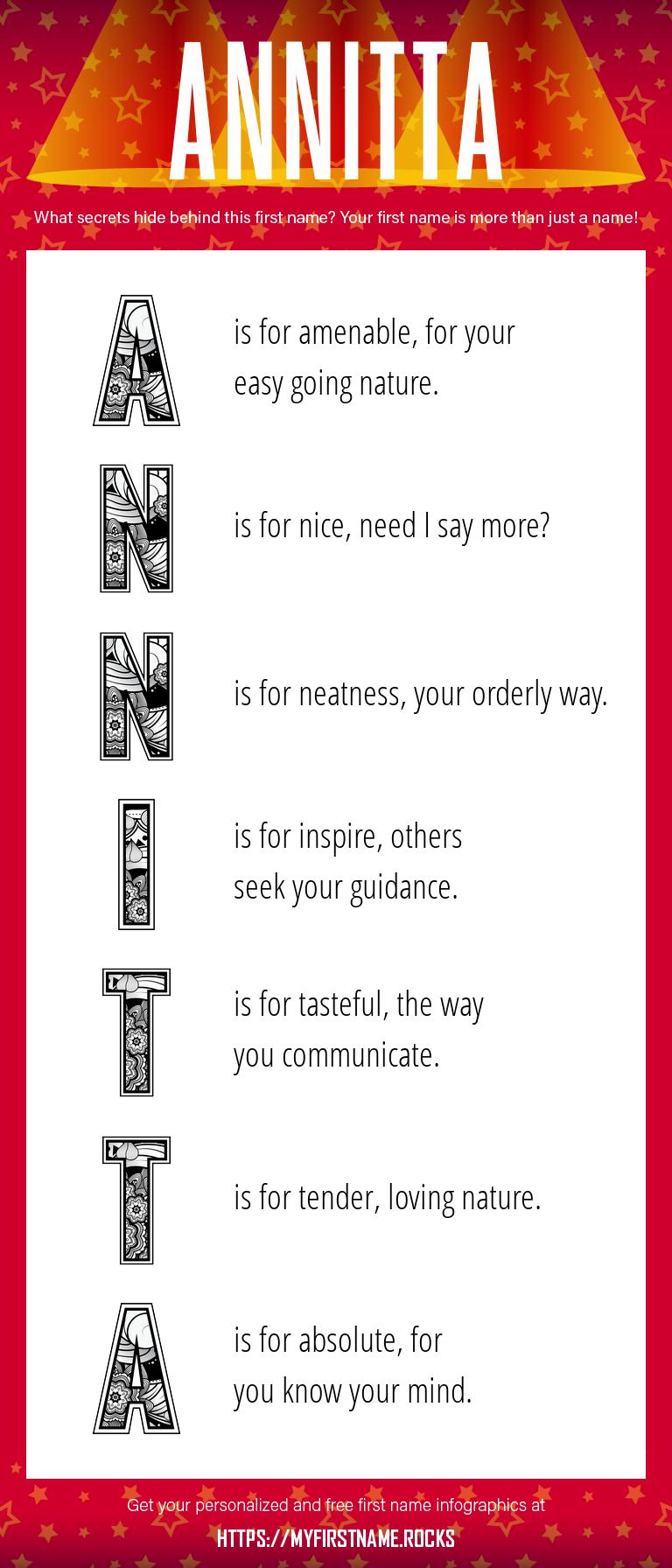 Annitta Infographics