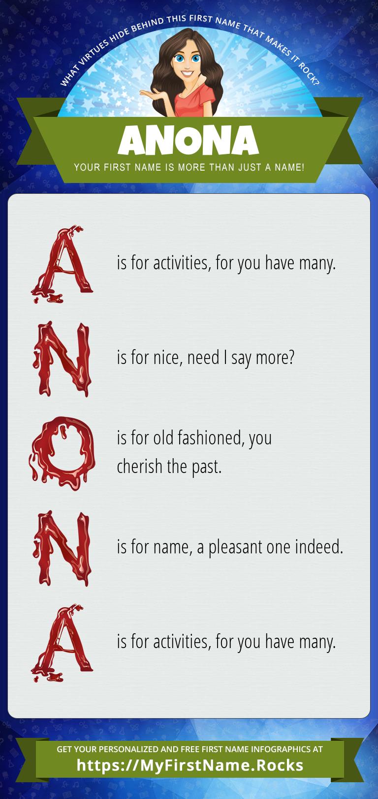 Anona Infographics