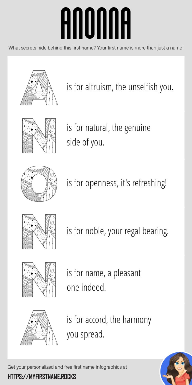 Anonna Infographics