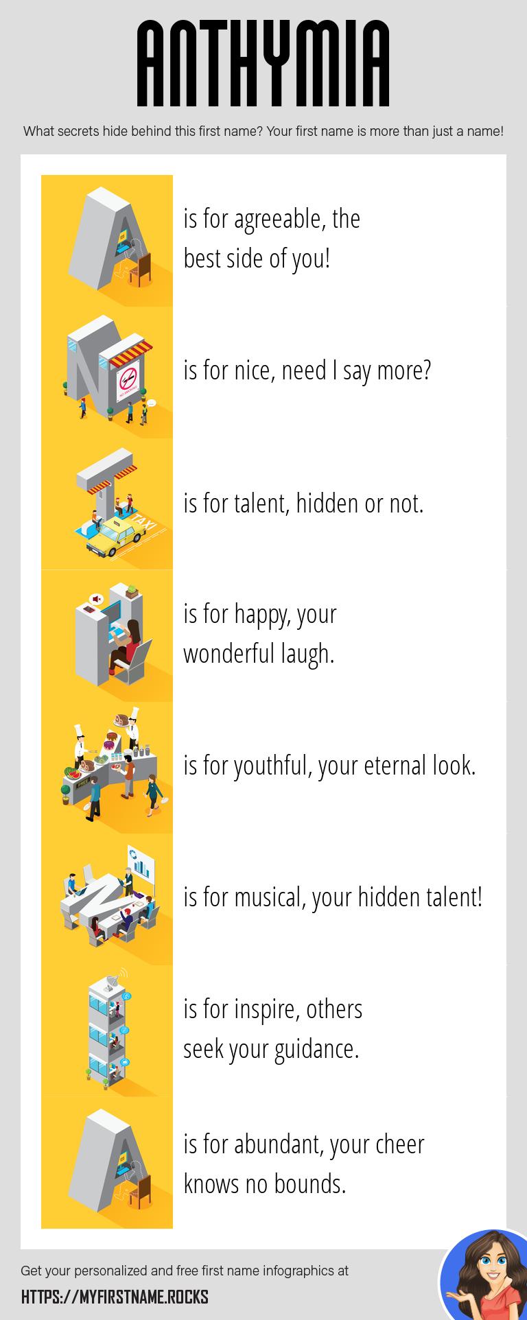 Anthymia Infographics
