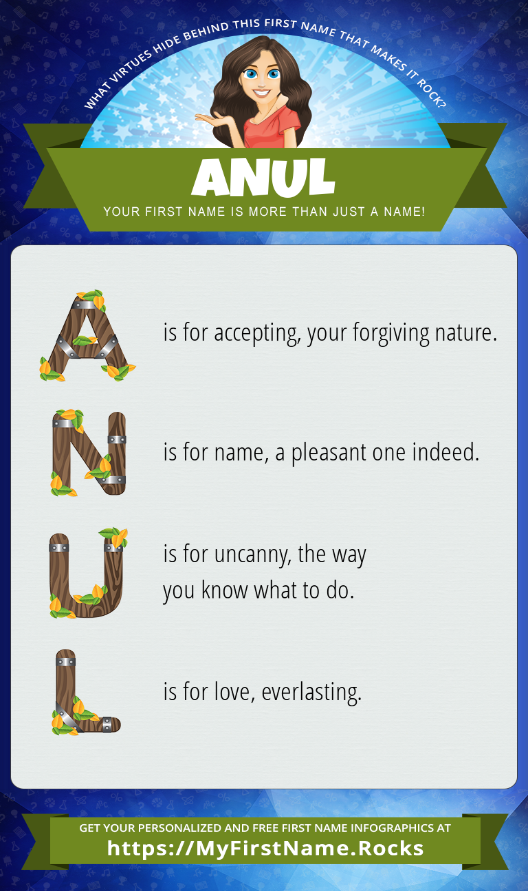 Anul Infographics