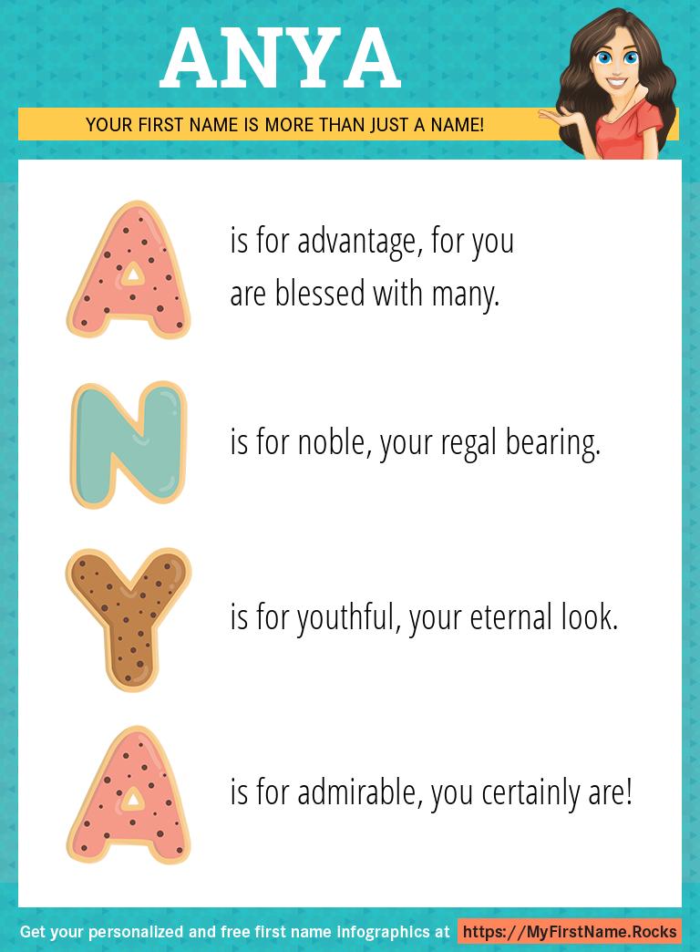 Anya Infographics
