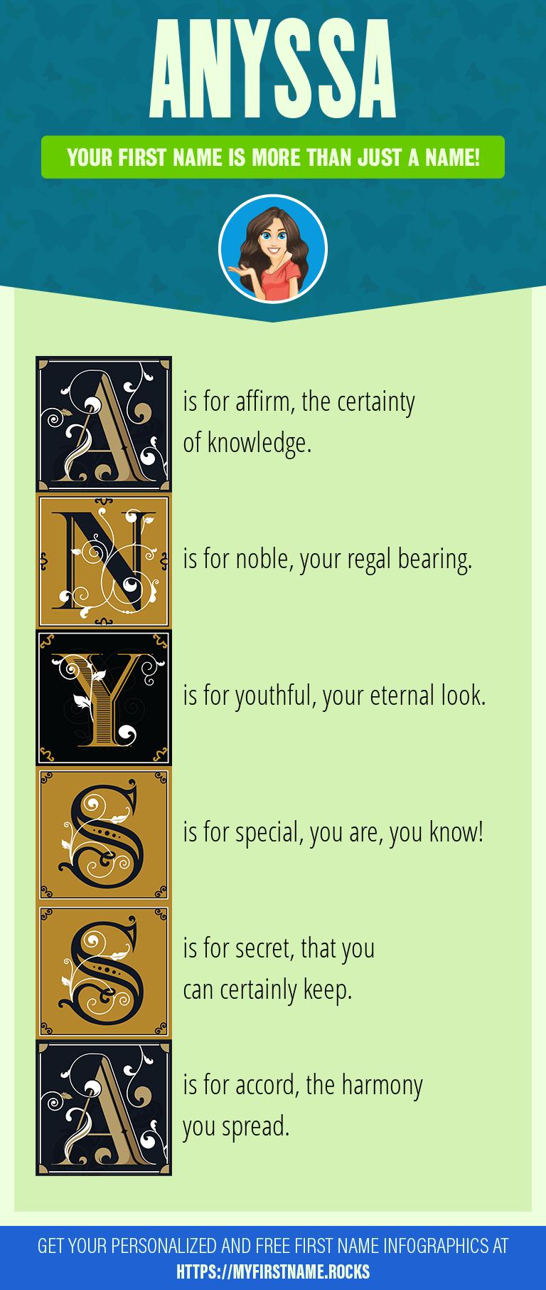 Anyssa Infographics