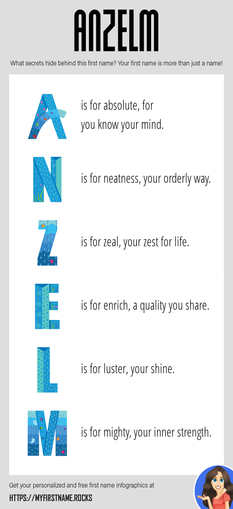 Anzelm Infographics