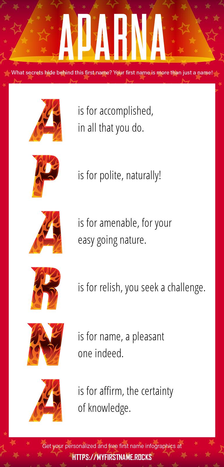 Aparna Infographics