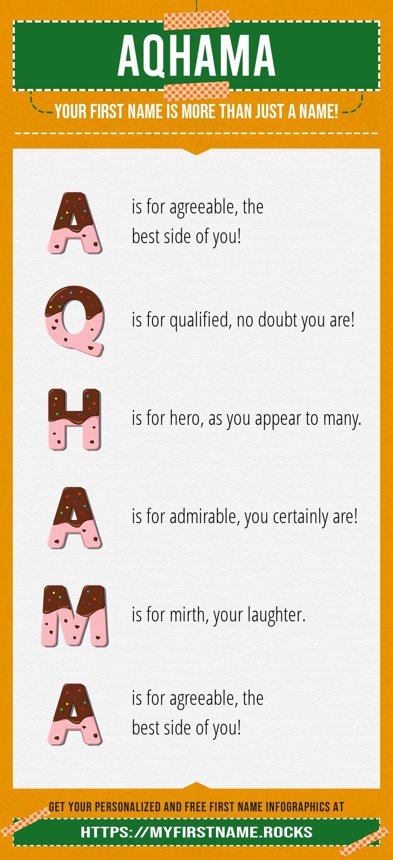 Aqhama Infographics