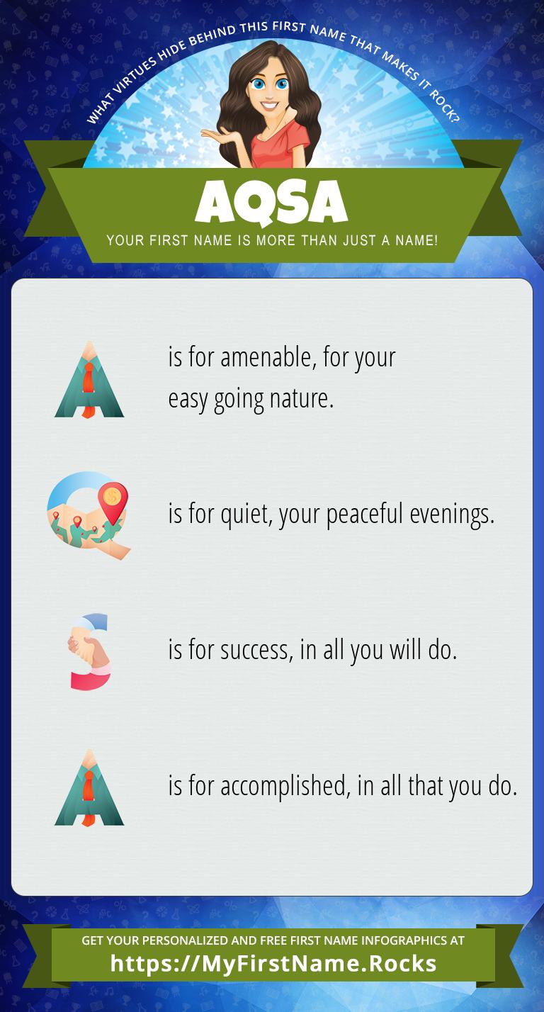 Aqsa Infographics