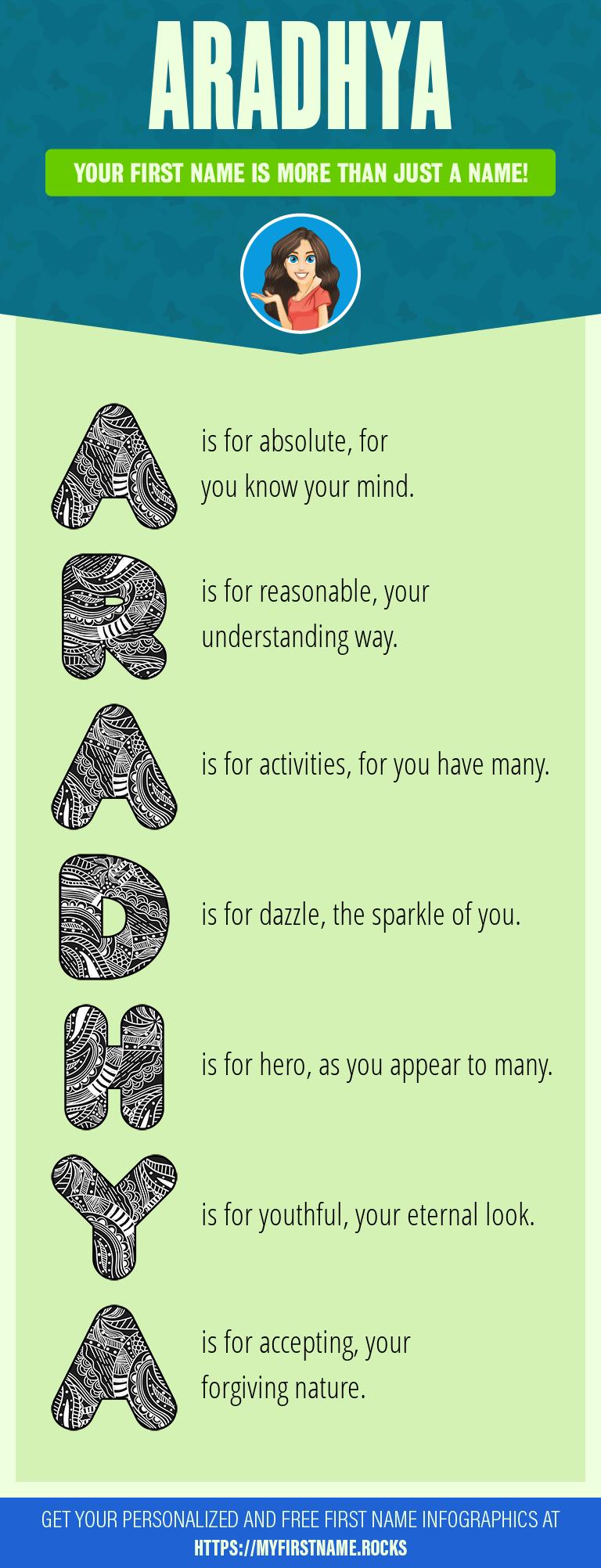 Aradhya Infographics