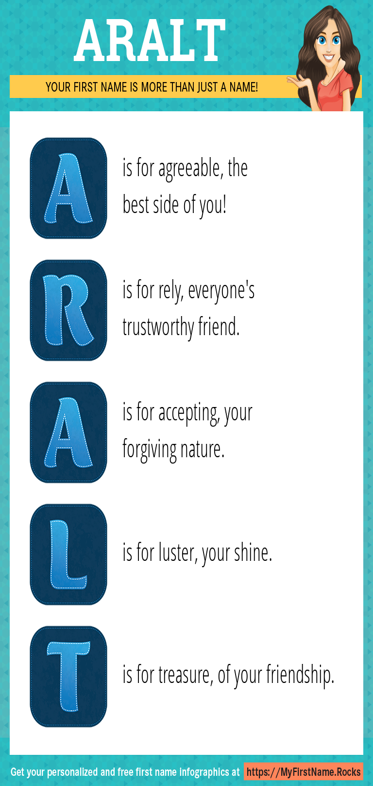 Aralt Infographics