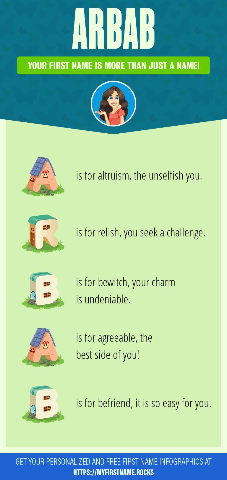 Arbab Infographics