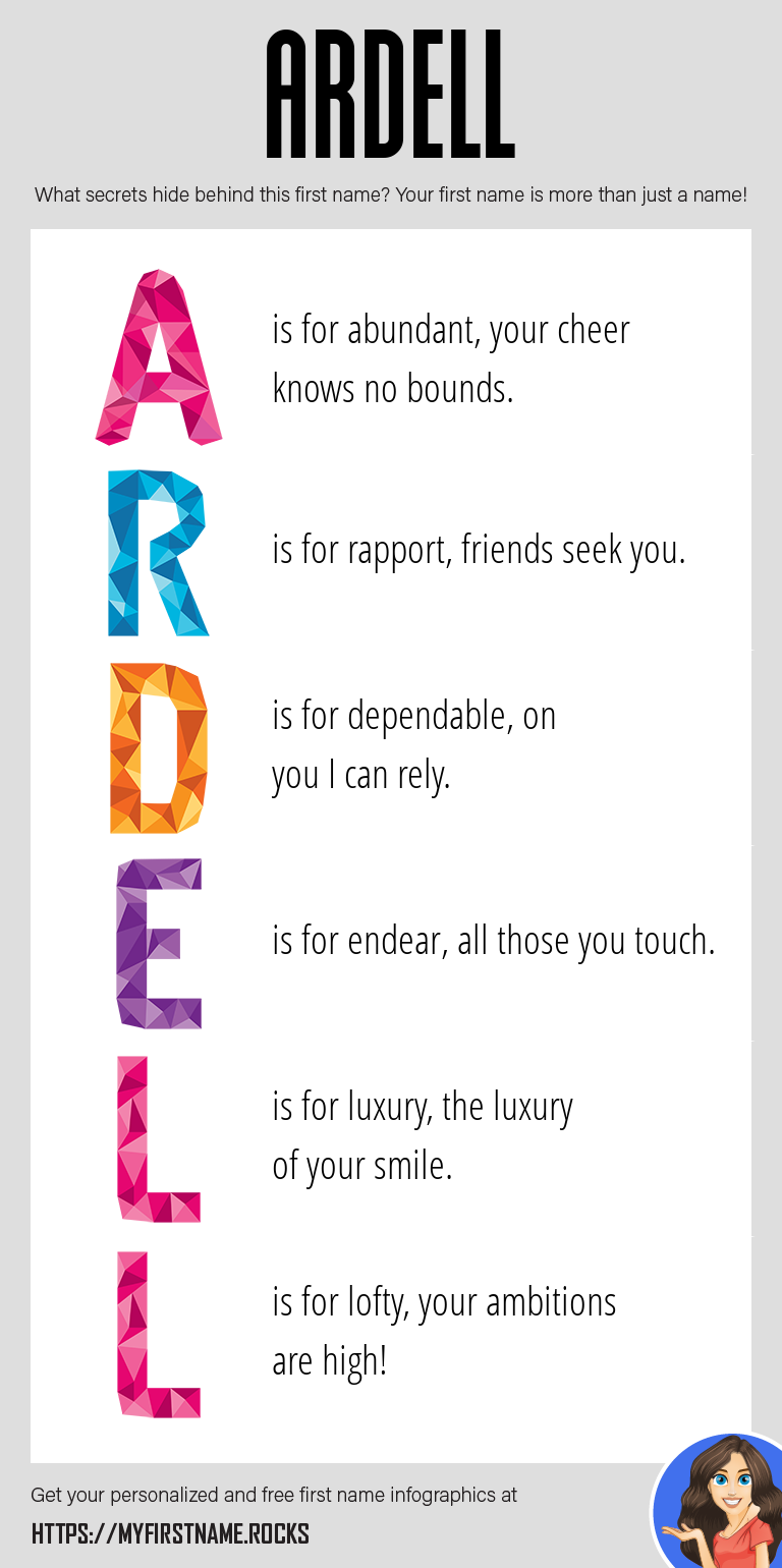 Ardell Infographics