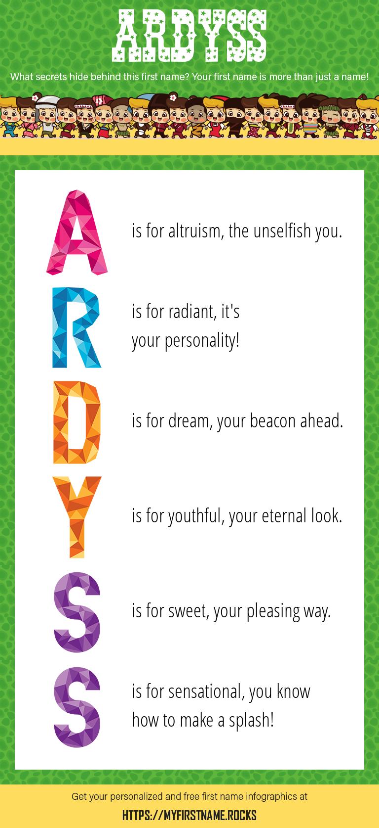 Ardyss Infographics